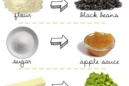 Easy Get Skinny Tips That Work!